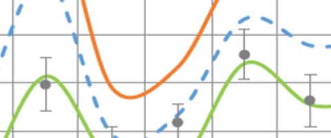 Ergebnisdarstellung der Abfrage des Raumkomforts als Liniendiagramm