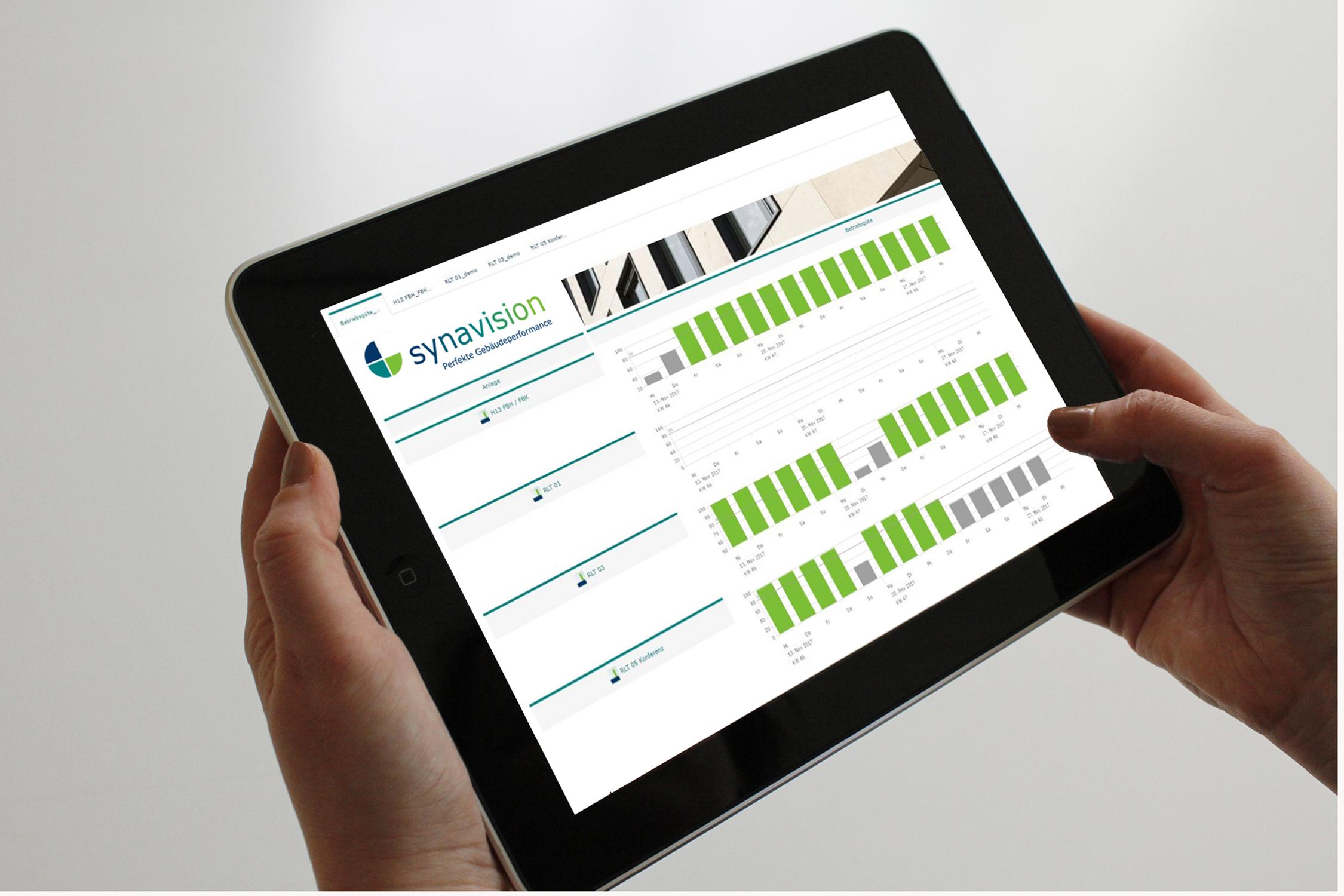 Dashboard für Technisches Monitoring mit Tablet-Device