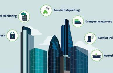 EU-Auszeichnung für intelligente Monitoring Lösung für Gebäudeautomation der synavision GmbH